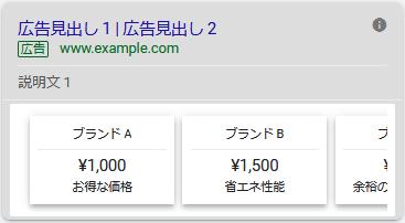 価格表示オプション